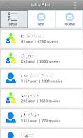Screenshot of Whatstat FREE (for whatsapp)