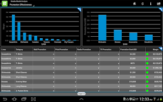 Screenshot of SAP BusinessObjects Mobile