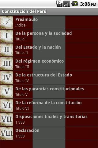 Constitución del Peru