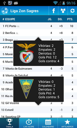 liga-sagres for android screenshot