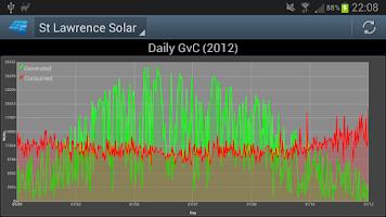 Screenshot of PV Output