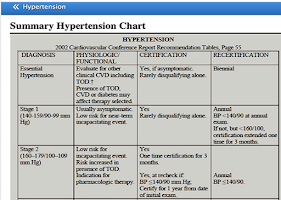 Screenshot of FMCSA Medical Reference