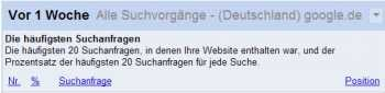 Google Webmaster Tools Suchanfrage Statistik