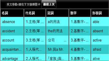 Screenshot of 英文移動