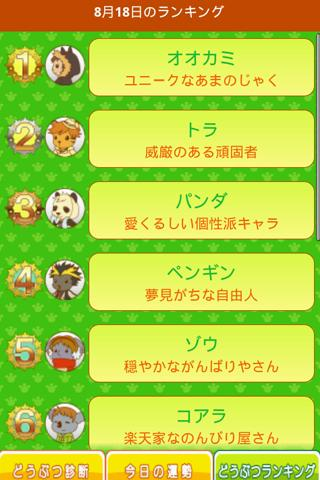 無料娱乐Appのわくわく☆どうぶつ診断 for Mobage(モバゲー)|記事Game