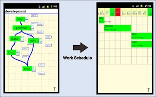 Screenshot of Plan note(Free)