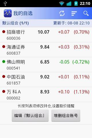 玩財經App|機靈股票(中國版)免費|APP試玩