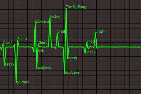 Movement Monitor Pro