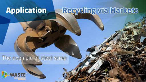 Recycling via Markets