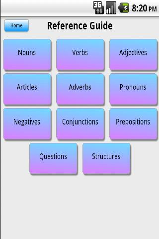 French Grammar Guide