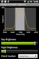 Screenshot of Daylight Automatic Brightness