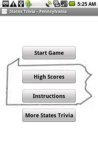 States Trivia - Pennsylvania