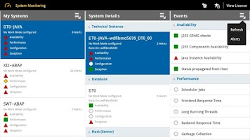 Screenshot of SAP System Monitoring