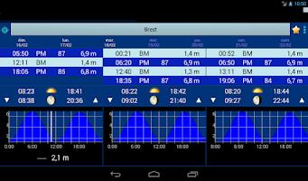 Screenshot of FR Tides