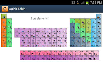 Screenshot of Quick Table Periodic Table
