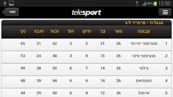 Screenshot of טלספורט Telesport תוצאות ספורט