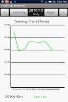 Screenshot of Training Records(Trial)