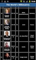 Screenshot of Forbes List