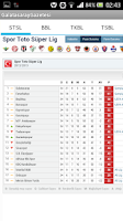 Screenshot of Galatasaray Gazetesi