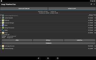 Screenshot of Usage Timelines Free