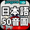일본어 기초 : 50음도 icon
