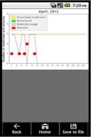 Screenshot of Epilepsy App