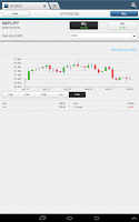 Screenshot of Forex & CFD Trading by iFOREX