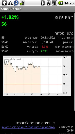TLV Stocks Free 財經 App-愛順發玩APP