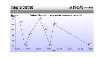 Screenshot of GasRecord
