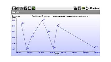Screenshot of GasRecord