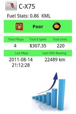 Fuel Usage Tracker