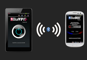 Screenshot of BlueVPN+