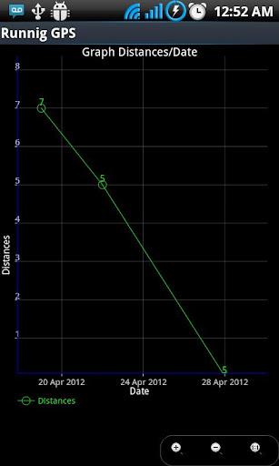 【免費健康App】Runnig GPS-APP點子
