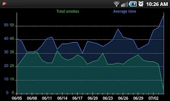 Screenshot of Quit Smoking Log