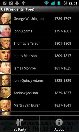 US Presidents for Phone Ads