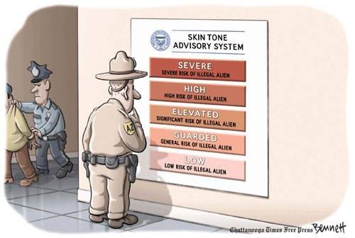 Skin-Tone-Advisory-System