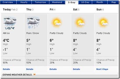 walldorf forecaset