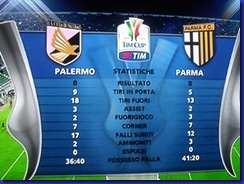 statistiche palermo parma
