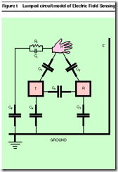 Lumped circuit model of electric field sensing