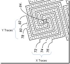 Fig. 6: Don A. Speck, et al. (Synaptics), Capacitive Sensing Pattern, US7202859, Apr. 10, 2007.