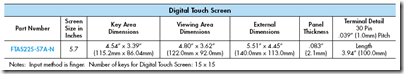 Digital Touch Screen