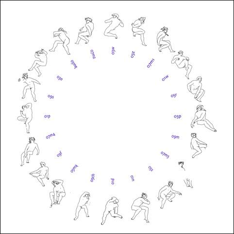 kod sykstyny-krąg ruchu-bezśrodka