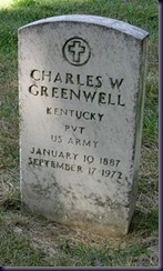 charleswgreenwellgrave