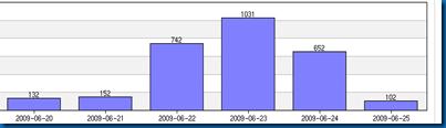 Bar-Chart-Sample