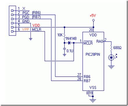 ตัวอย่างการโปรแกรมที่ขาของไมโครคอลโทรลเลอร์