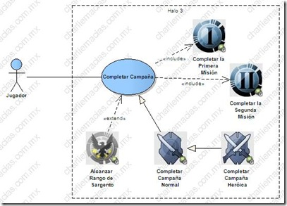Blueprint supporting software software supporting business use case model malvernweather Choice Image