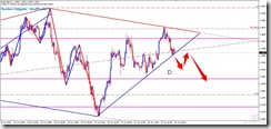 EURUSD_Diamond Formation_H1entry_2010-10-25_15-00