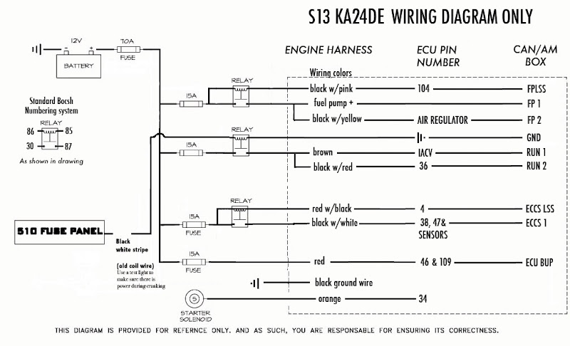 S13KA24DECANAM how to wire a ka, ca, sr, and vg into anything page 15 how to ka24de wiring harness diagram at soozxer.org