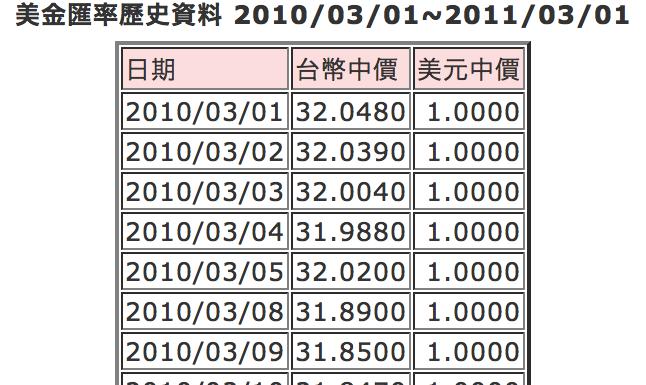 スクリーンショット(2011-03-01 12.51.45).png