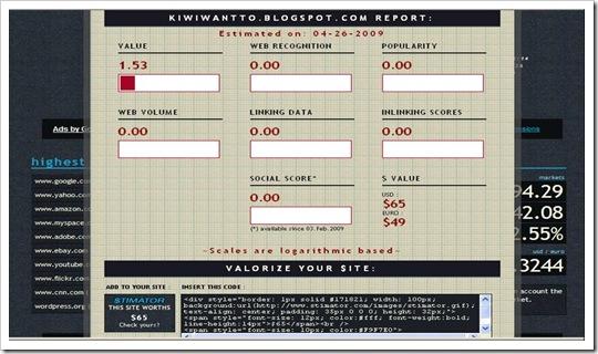 blog價值-3